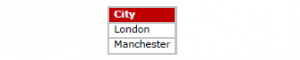 SELECT DISTINCT City FROM Clientes