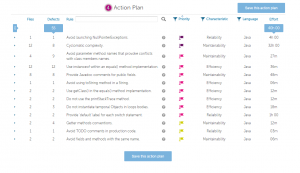 Kiuwan WhatIf Action Plan