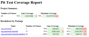 pitest coverage report