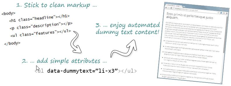 DummyText.com
