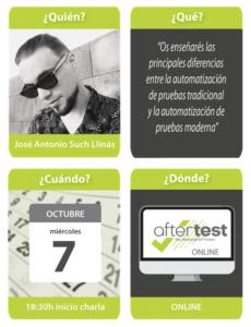AfterTest Online: Automatización de pruebas moderna con Cypress